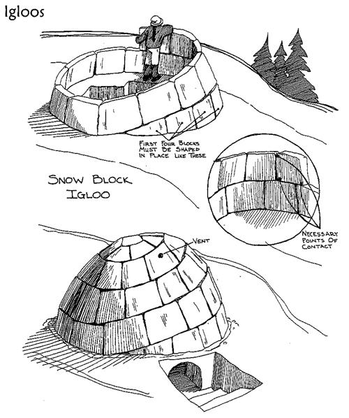 Как сделать макет иглу