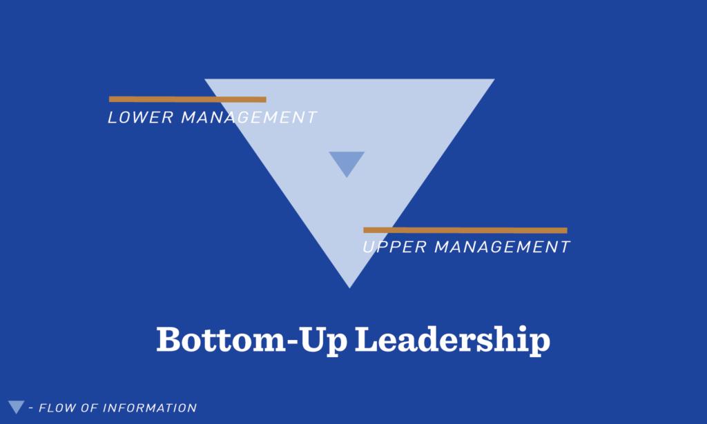 Bottom-Up Leadership